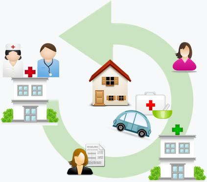 病院から薬局、ご自宅まで、あなたと医療を繋げます